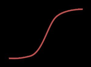 courbe en S the flares
